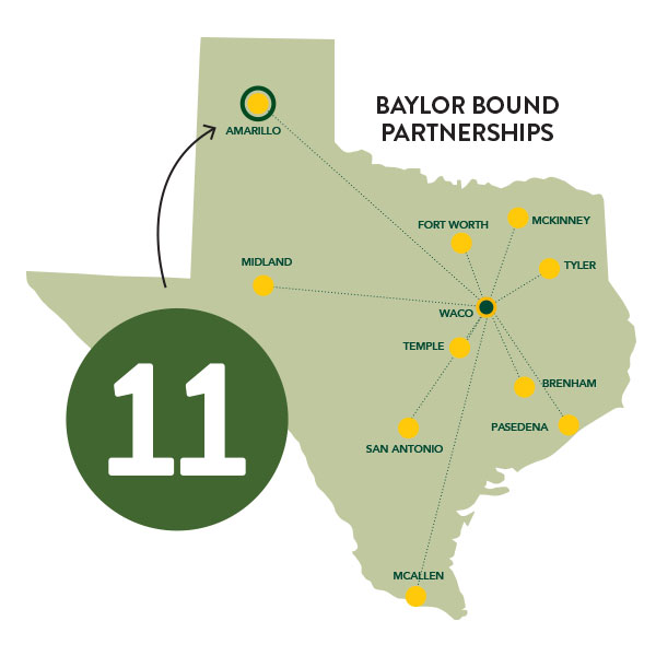 Baylor Bound Transfer Agreements