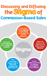 Overcoming the Stigma of Commission-Based Sales