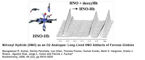 Research - Nitrosyl Hydride