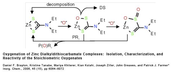 Research - Oxygenation of Zinc
