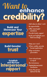 A Manager's Credibility Crisis: What It Is and How to Fix It