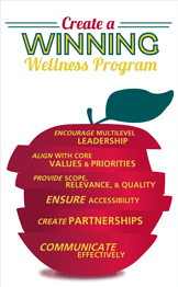 Create a Winning Wellness Program
