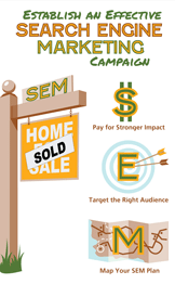 Establish an Effective Search Engine Marketing Campaign