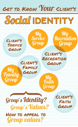 Get to Know Your Client's Social Identity