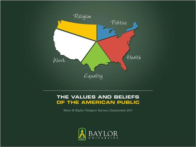 Baylor Religion Survey opening page