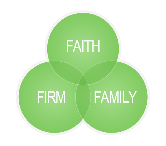 Faith, Firm and Family Venn