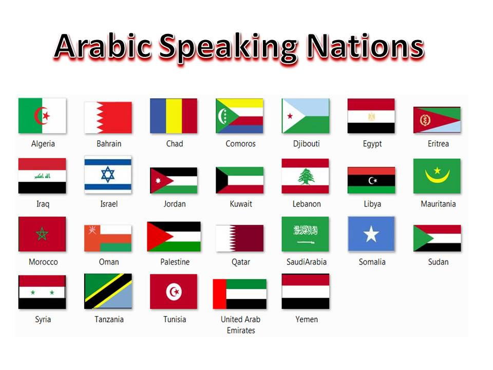 Arabic-speaking nations