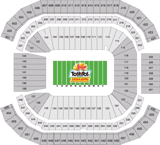 Get Your Tostitos Fiest Bowl Tickets