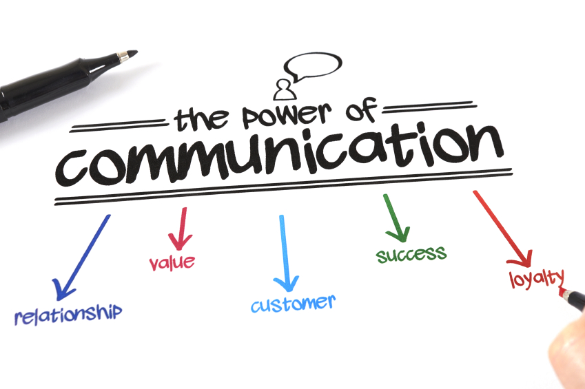 graphic representing the power of communication