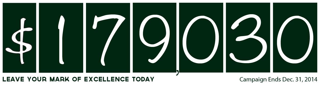 Campaign Ticker 179K