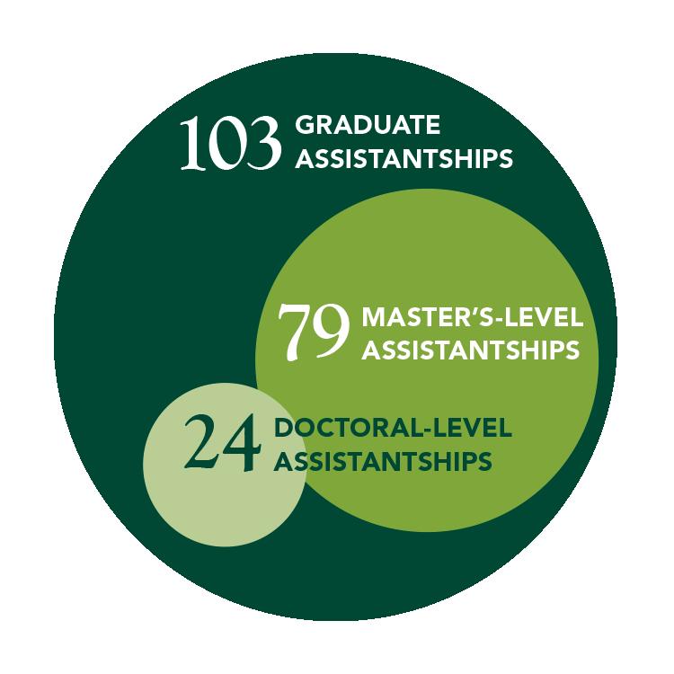 Ssrc dissertation fellowship