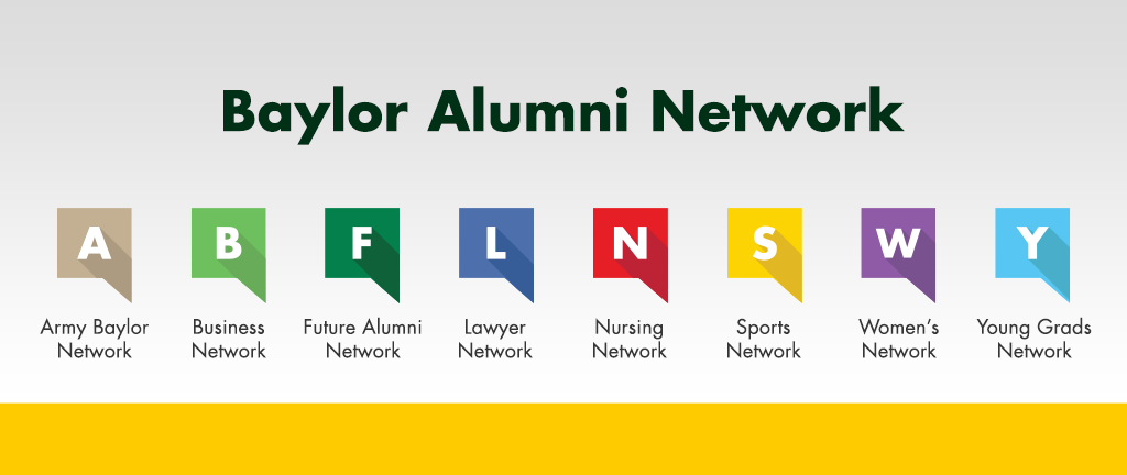 The Baylor Alumni Network