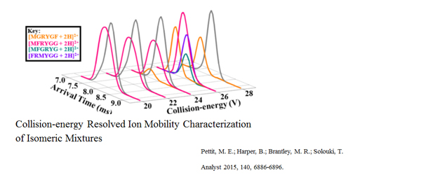 Research - Collision-energy Resolved Ion Mobility Characterization