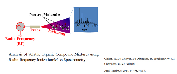 Research - Analysis of Volatile Organic Compound Mixtures