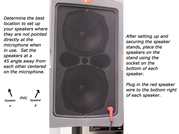 Instructions for setting up portable sound