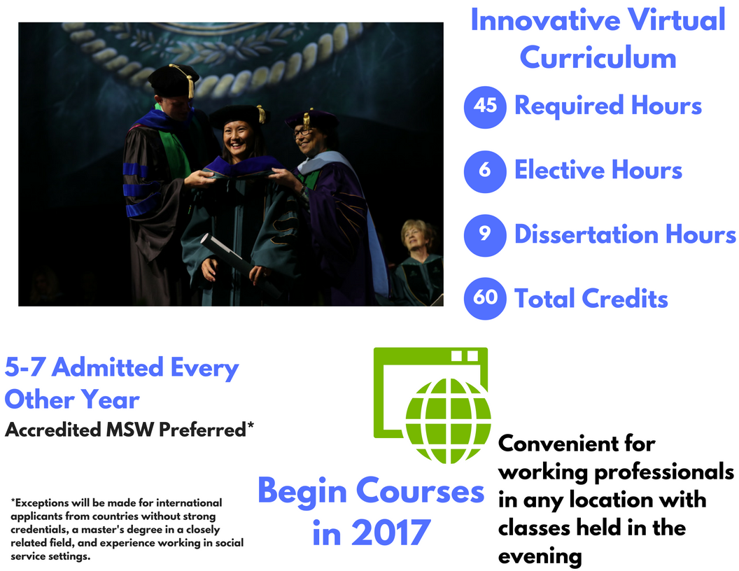 masters degree without dissertation Masters degree without dissertation, alabama virtual library homework help, jobs using creative writing april 4, 2018 uncategorized woolf's essay was one of the.