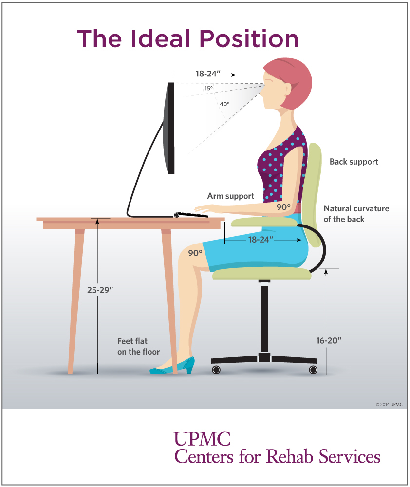 work position Learning how to describe your position or responsibilities is crucial to doing well on an  for some positions, your standard description may work perfectly.