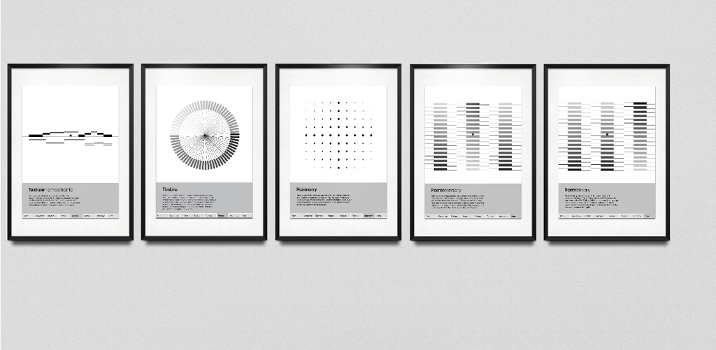 Project on visualizing Musical Elements