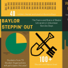 [Steppin' Out Infographic]