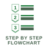 Step by Step Flow Chart