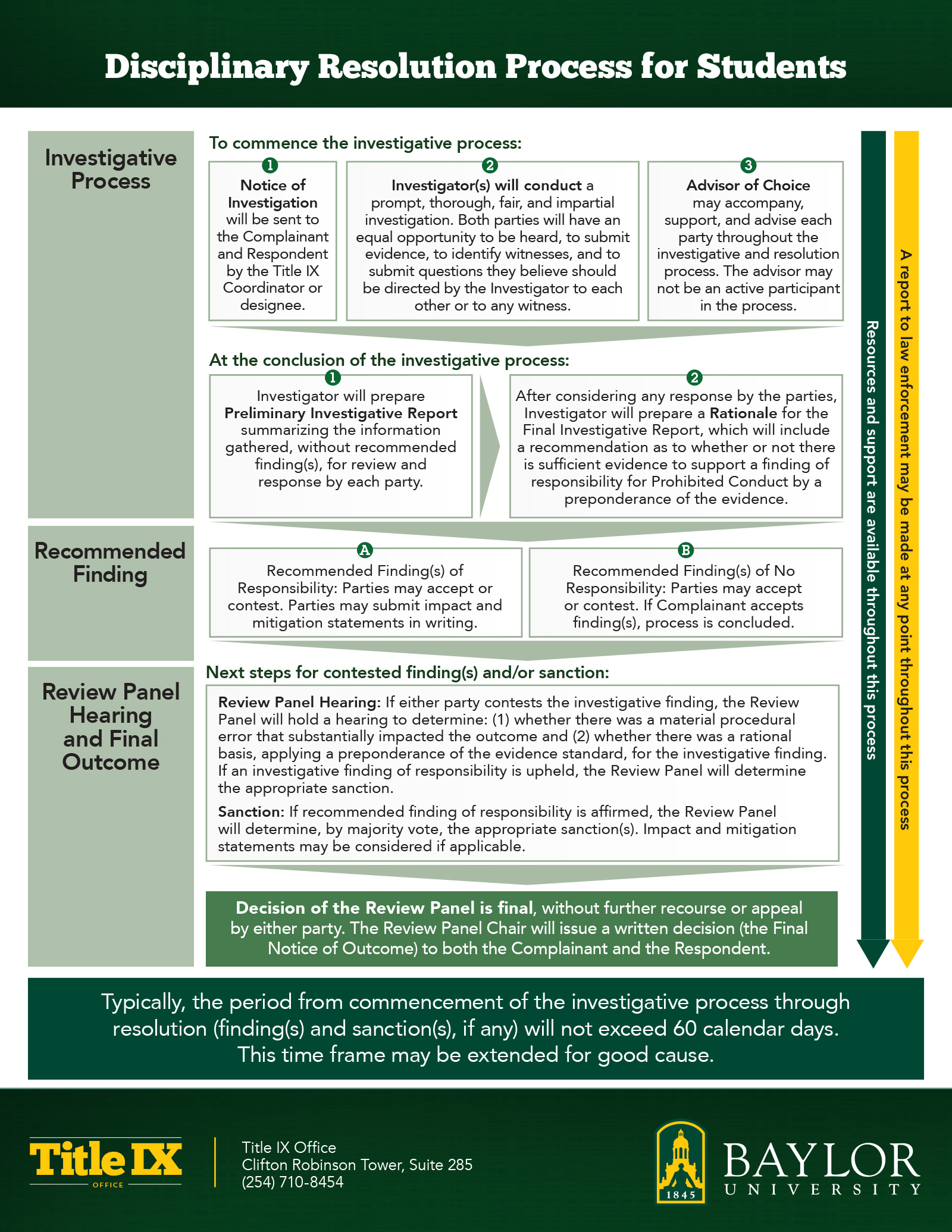 Graphic of the path of reports on disciplinary resolution process for students