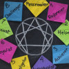 Voices: You are not your personality: Why the Enneagram matters