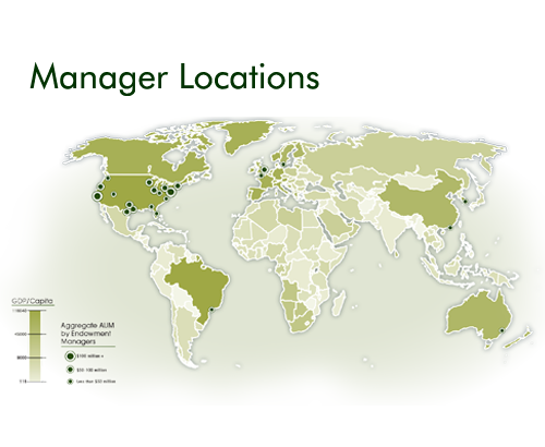 Manager Locations