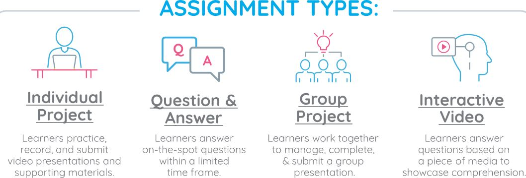 bongo assignment types