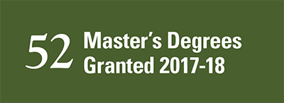 master's graphic
