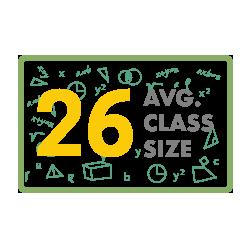 Average Class Size