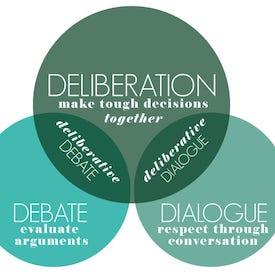 Public Deliberation Initiative