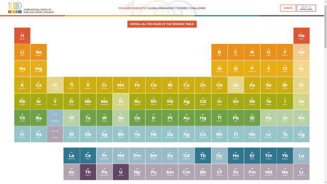 Periodic Table of Younger Chemists