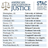 Baylor Law Team Advances to American Association for Justice National Mock Trial Competition by Defeating... a Baylor Law Team
