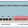 I-35 Northbound Mainlane Traffic to Temporarily Share Southbound Lanes; 8th Street Temporarily Closed Until Ramp Built