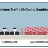 [Waco traffic shift diagram NB closure]