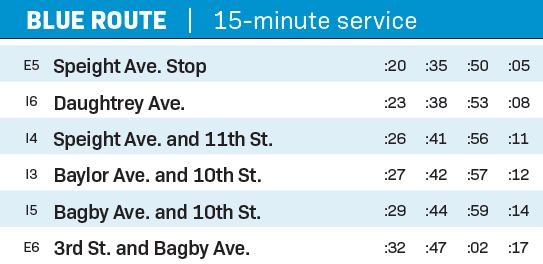 Blue Route Times