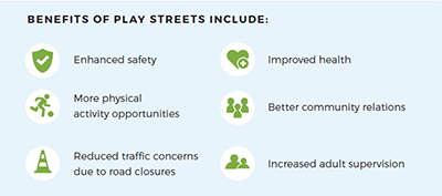 Benefits of Play Streets Guide