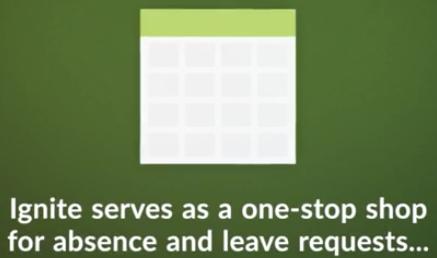 Absence Fundamentals Video