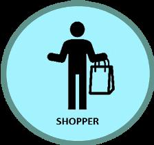 graphical representation of shopper