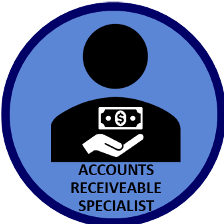 graphical representation of Accounts Receivable Specialist