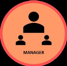 graphic representation of supervisors