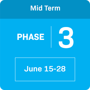 Phase 3 June 15-28 Graphic