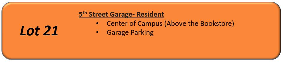 5th Garage Permit Button
