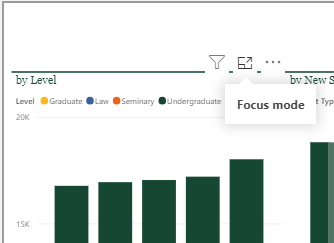 Example Bar Chart for Reports