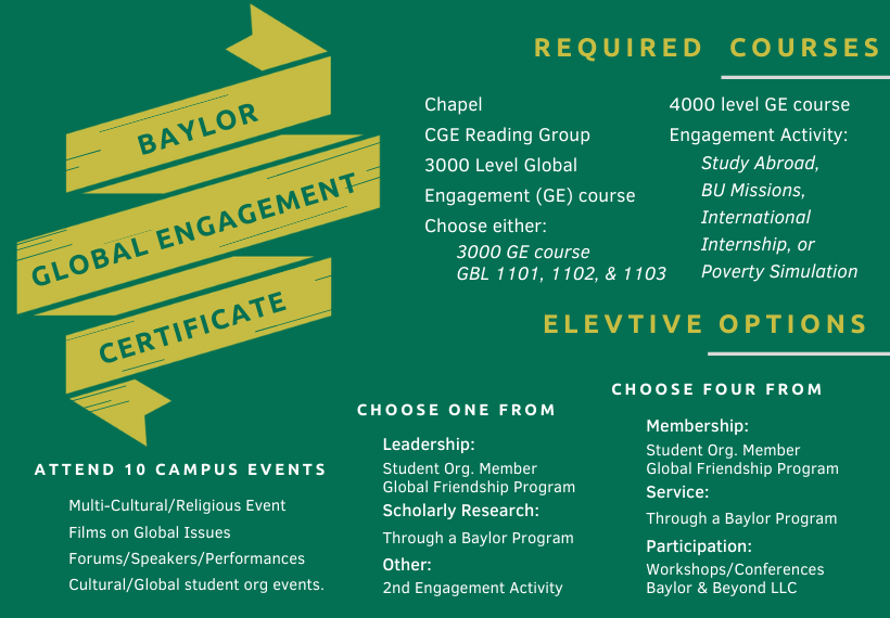 Certificate in Global Engagement Chart