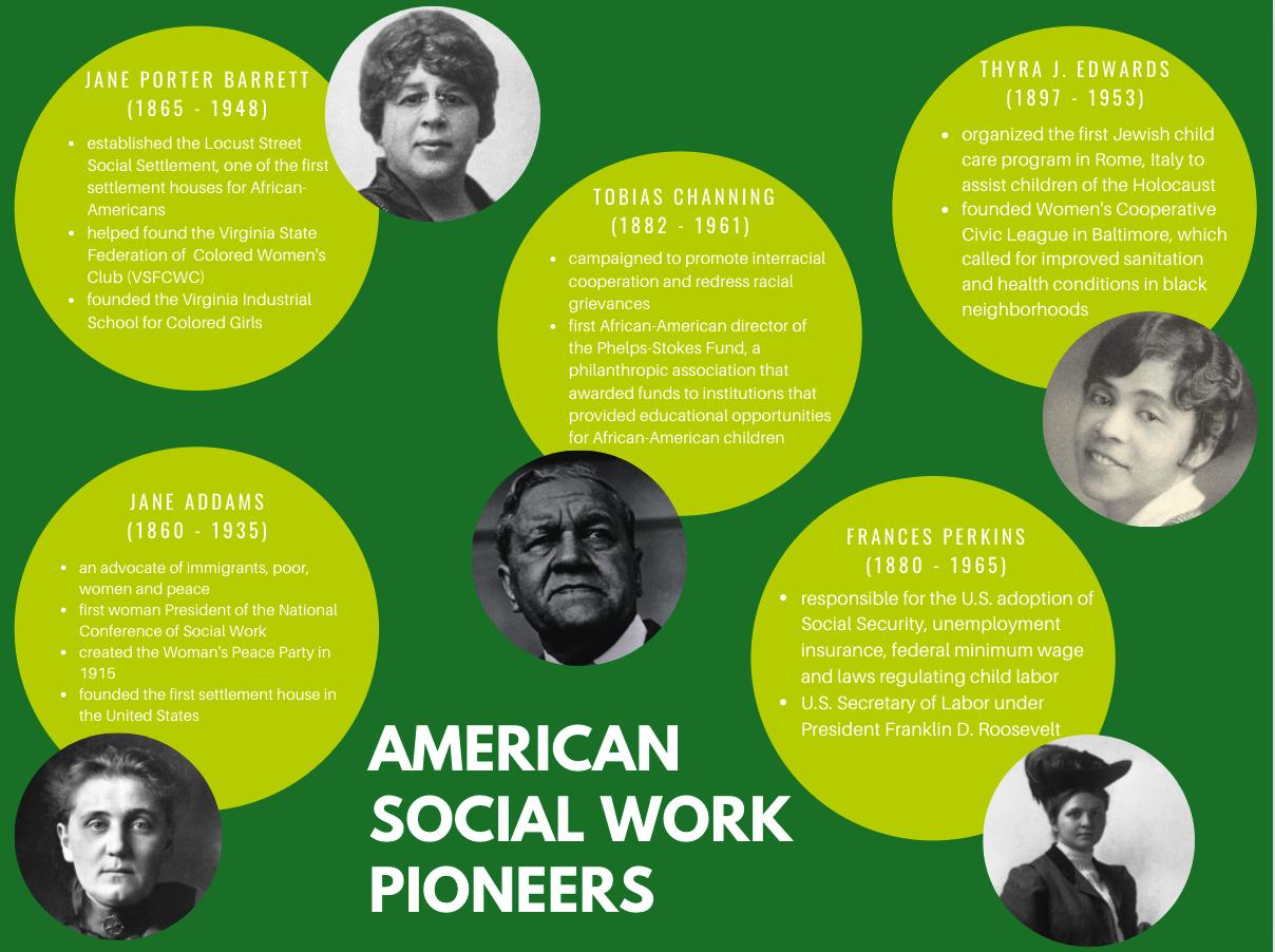 final spcial work pioneers
