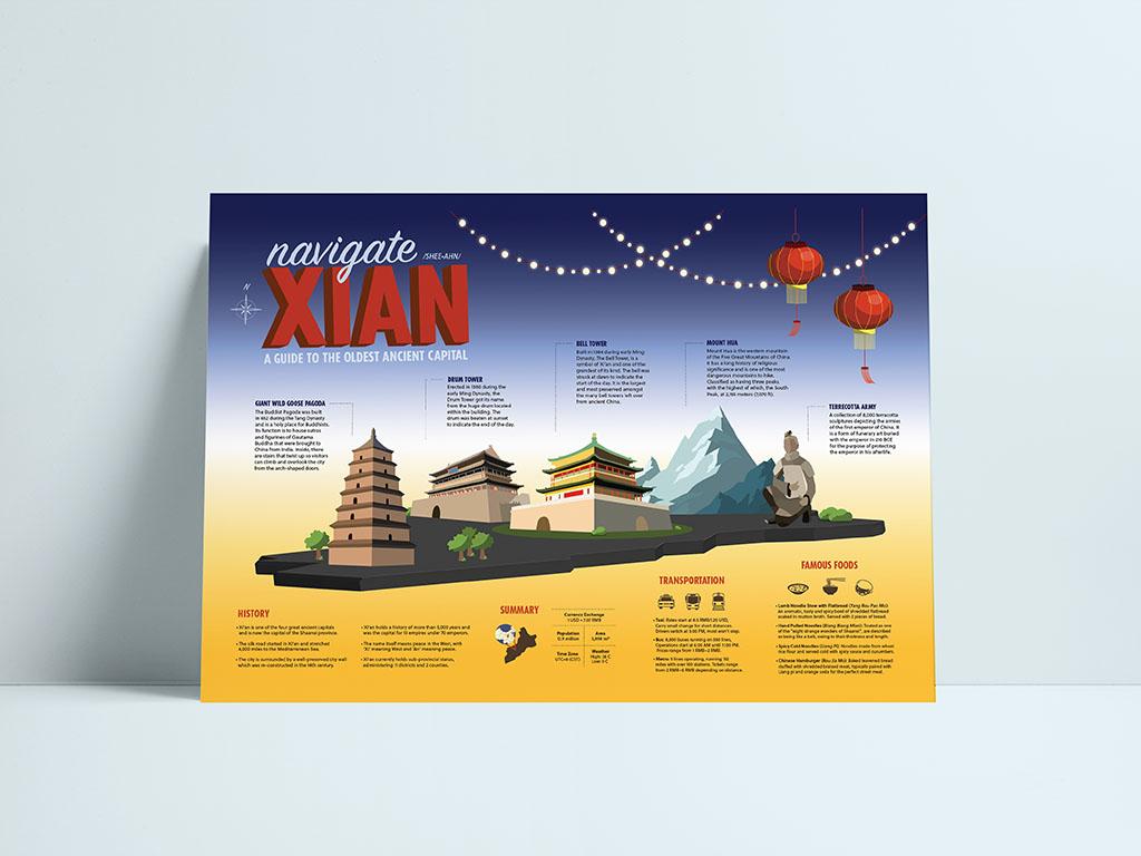 Maggie Liu, Navigate Xi'an Adobe Illustrator, Fall 2019