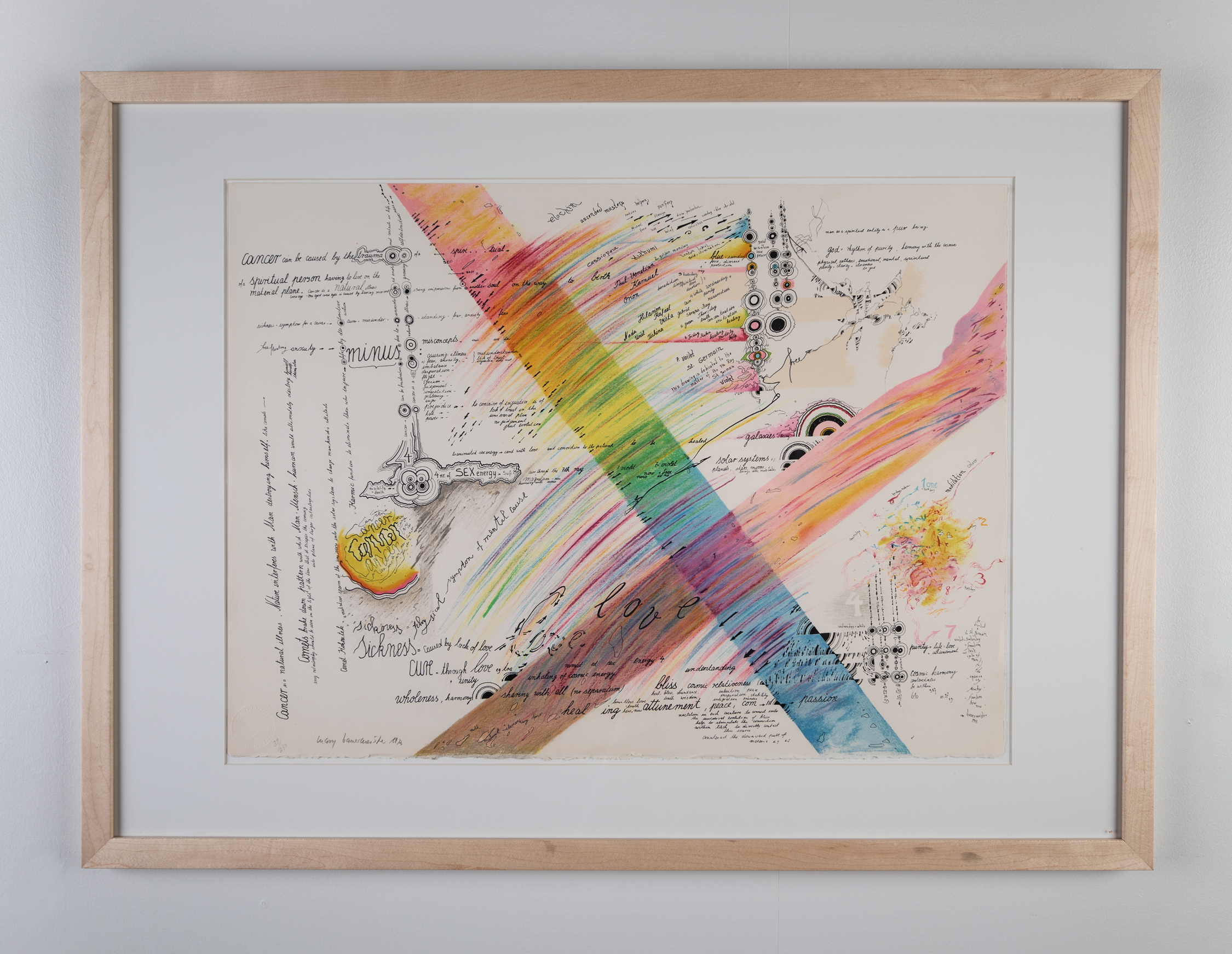 Mary Bauermeister, Rainbow, Lithography, 18.625in. x 25.75in., 1973