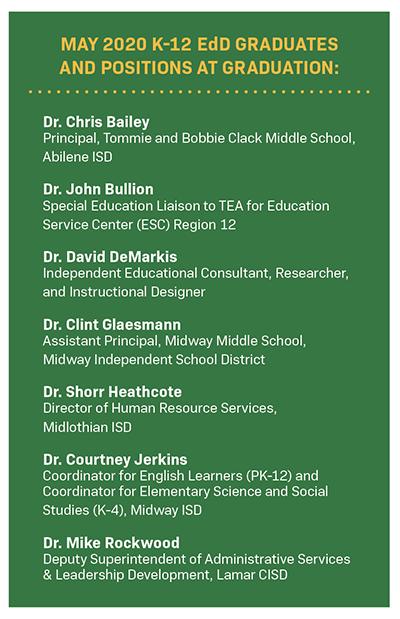 K-12 Graduate List