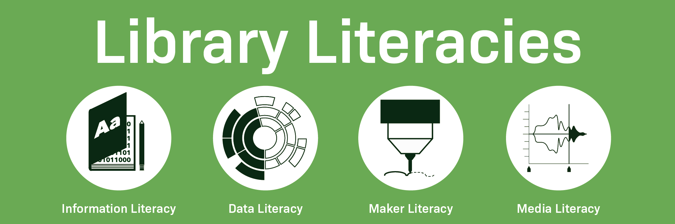 Image with four library literacy badges including information data making and data